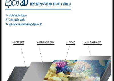 preparación del epoxi 3d tixol